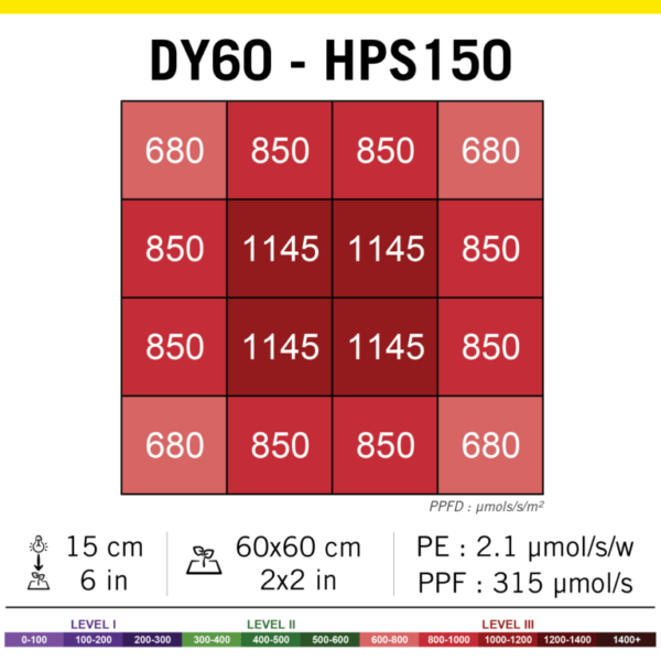 202105 PAR DY60 HPS150 768x768 1