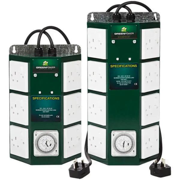 Green Power Contactors