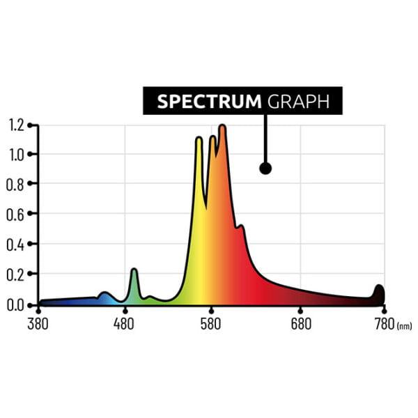 lumatek HPS 400v spectrum